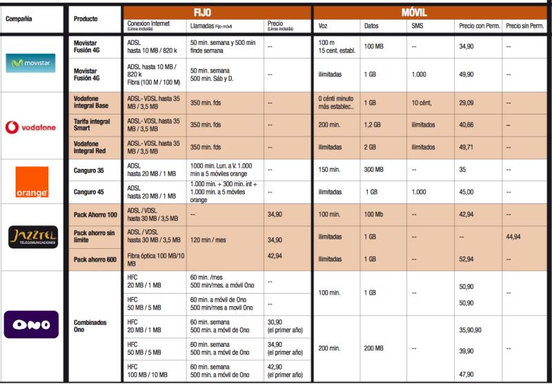 Captura de pantalla 2014-02-03 a la(s) 10.35.59